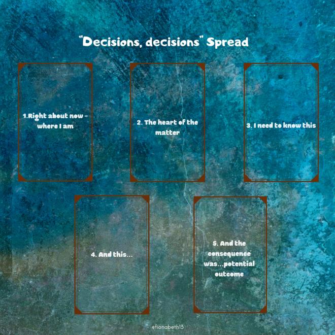 Decisions, decisions spread-1